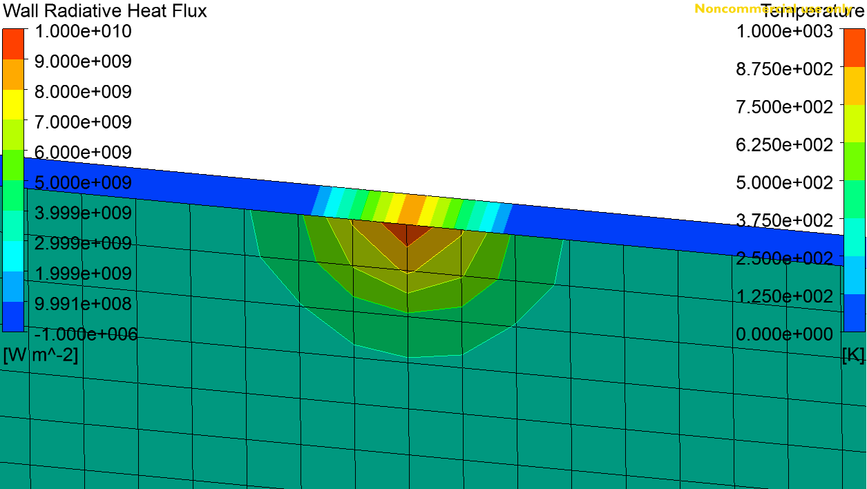 Problems with radiation (discrete ordinates model) -- CFD Online ...