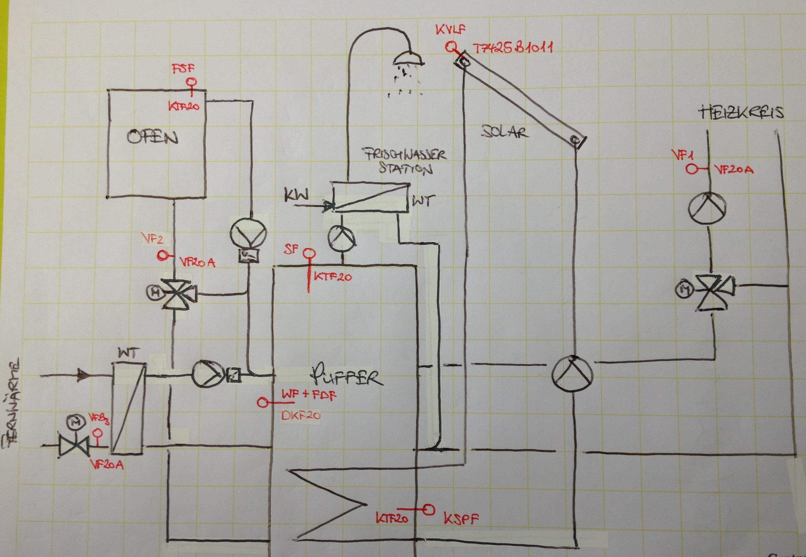 fernw rme an pufferspeicher haustechnikdialog. Black Bedroom Furniture Sets. Home Design Ideas